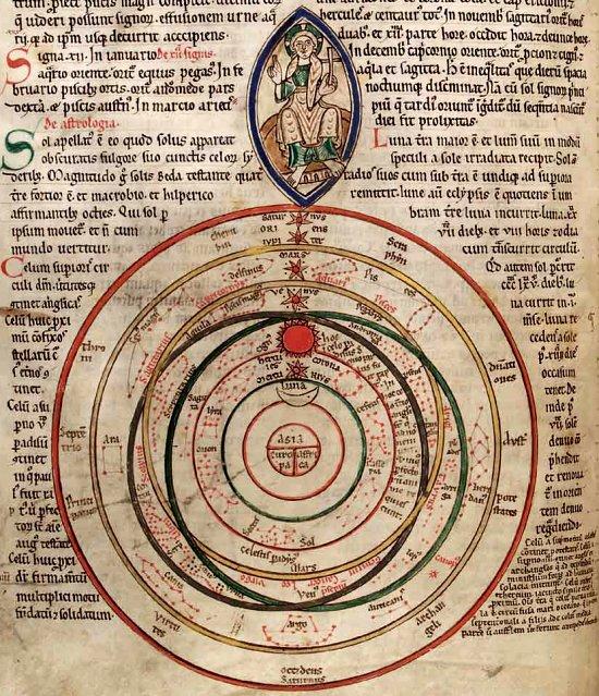 Creator as Majestas Domini, Liber Floridus, fol. 76r, 1460, from Koninlijke Bibliotheek, Medieval Illuminated